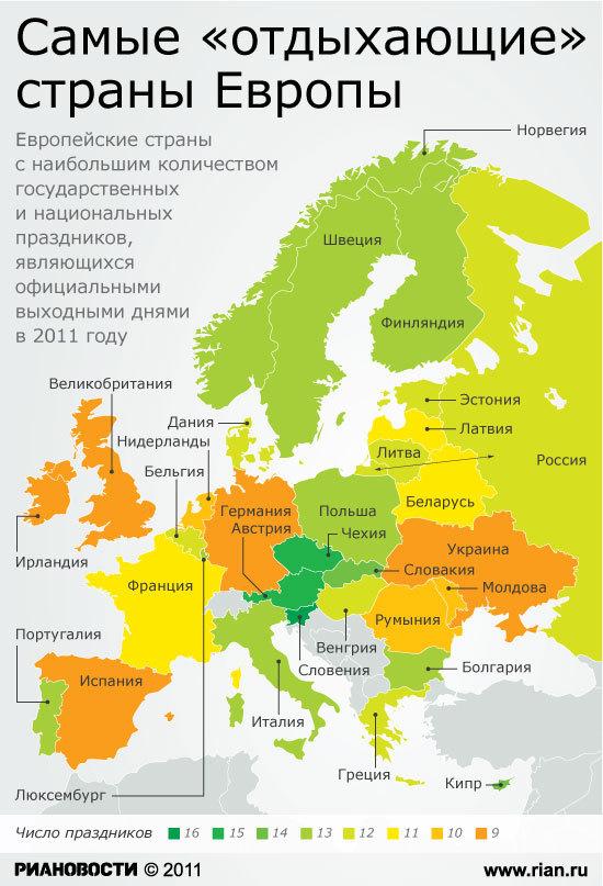 """Самые """"отдыхающие"""" страны Европы"""