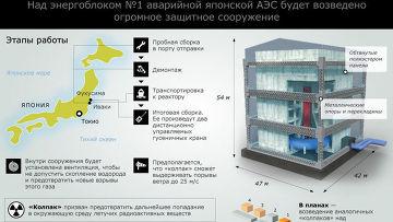 """Защитный купол для АЭС """"Фукусима-1"""""""