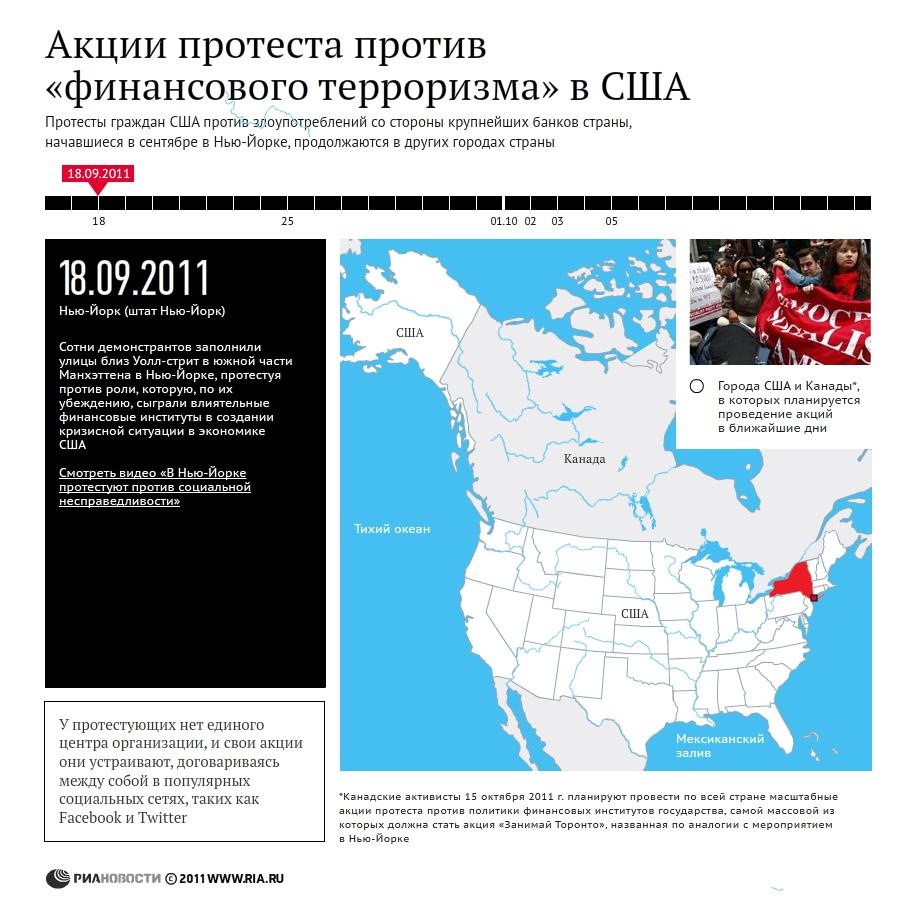"""Демонстрации против """"финансового терроризма"""" в США"""