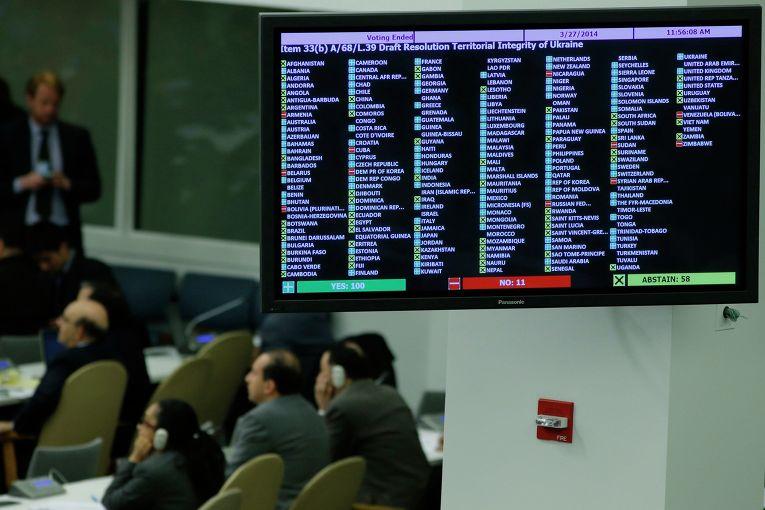 Результаты голосования делегатов Генеральной Ассамблеи ООН о статусе Крыма и целостности Украины