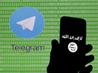 Символика Telegram и «Исламского государства»