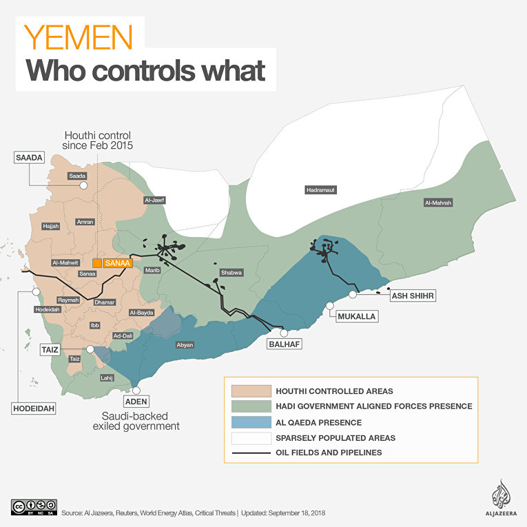 Йеменский конфликт