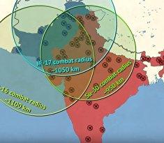 Почему Индия сильнее Пакистана